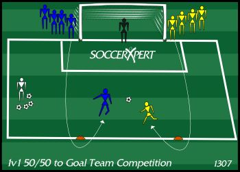 1v1, Team Competition, going to goal, scoring goals, practice, training, sessions, drills