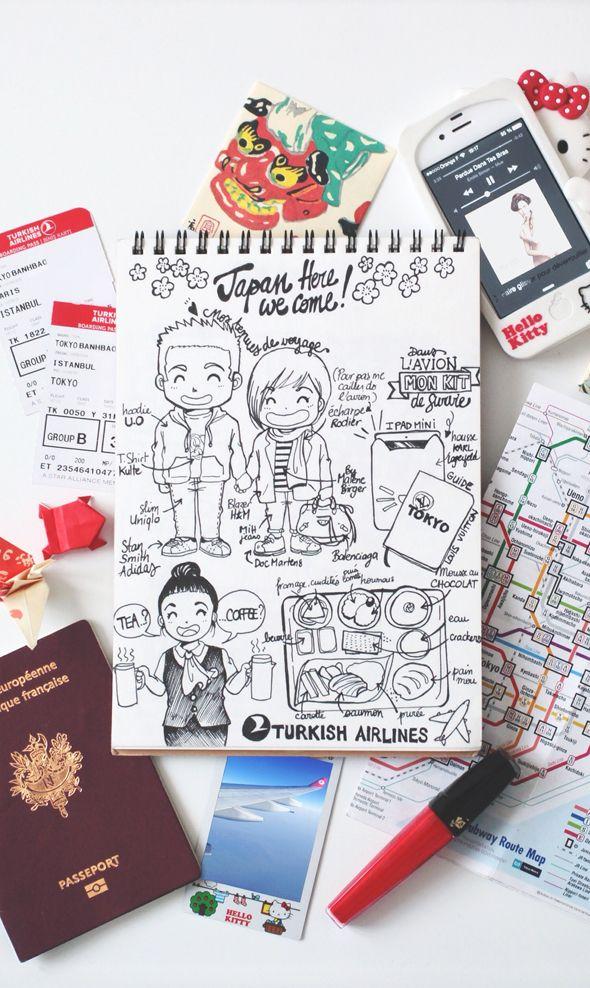 My Japan Travel Diary | Le monde de Tokyobanhbao: Blog Mode gourmand