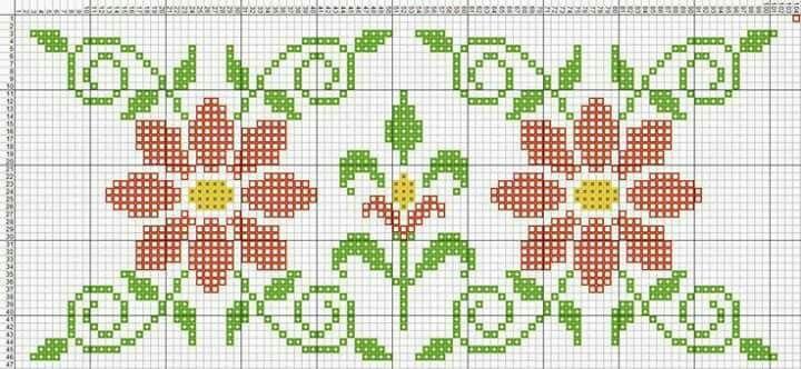 Gráfico Flores ponto cruz