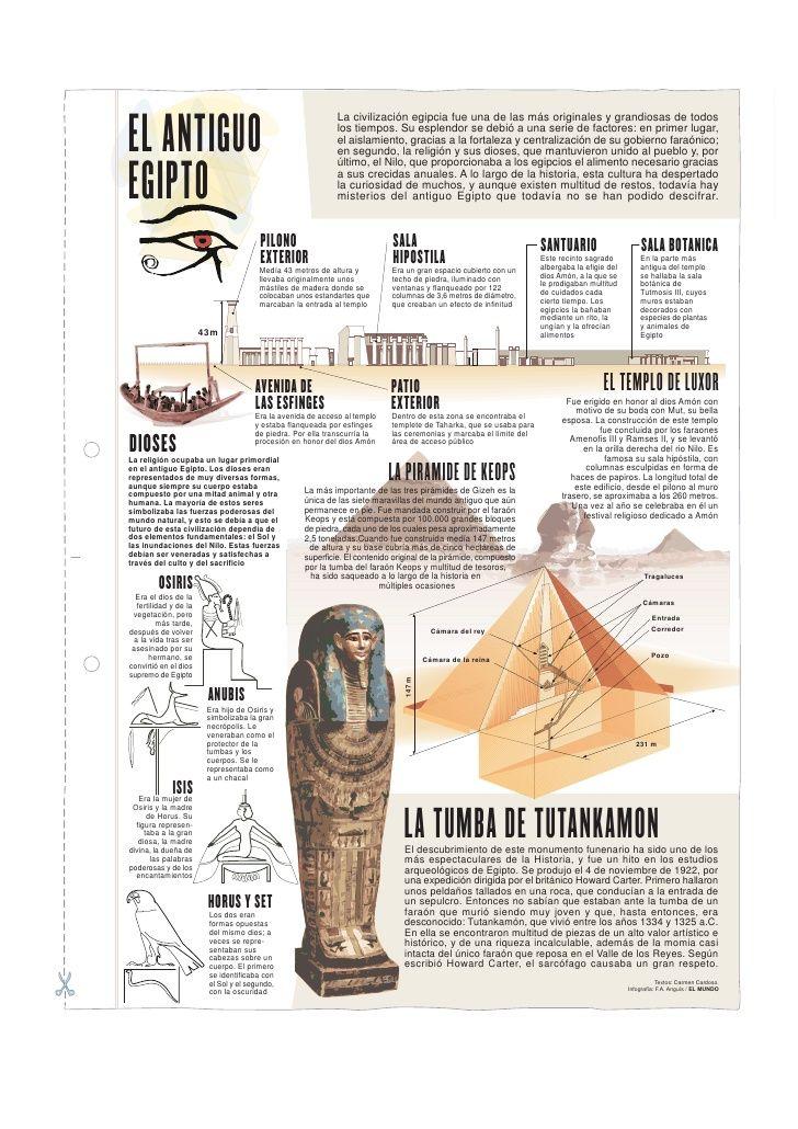 Lamina egipto antiguo