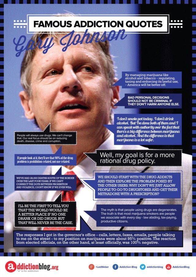 Gary Johnson statements about drug wars and marijuana legalization (INFOGRAPHIC). Do you agree with Mr. Johnson? | Addiction Blog