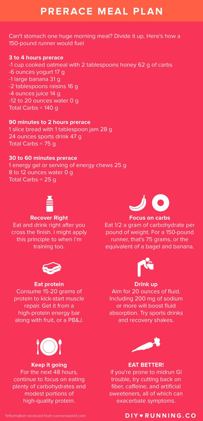 Prerace meal plan for marathon training. #running #health #workingout