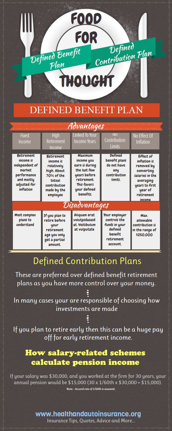 Defined Benefit Pension Plans Vs Defined Contribution
