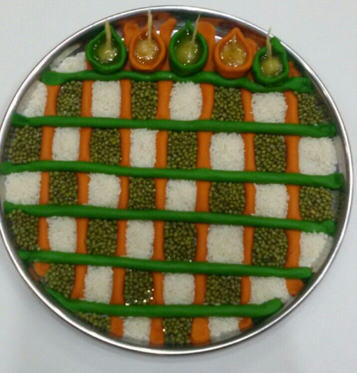 23 best images about aarti thali on pinterest ash for Aarti plate decoration