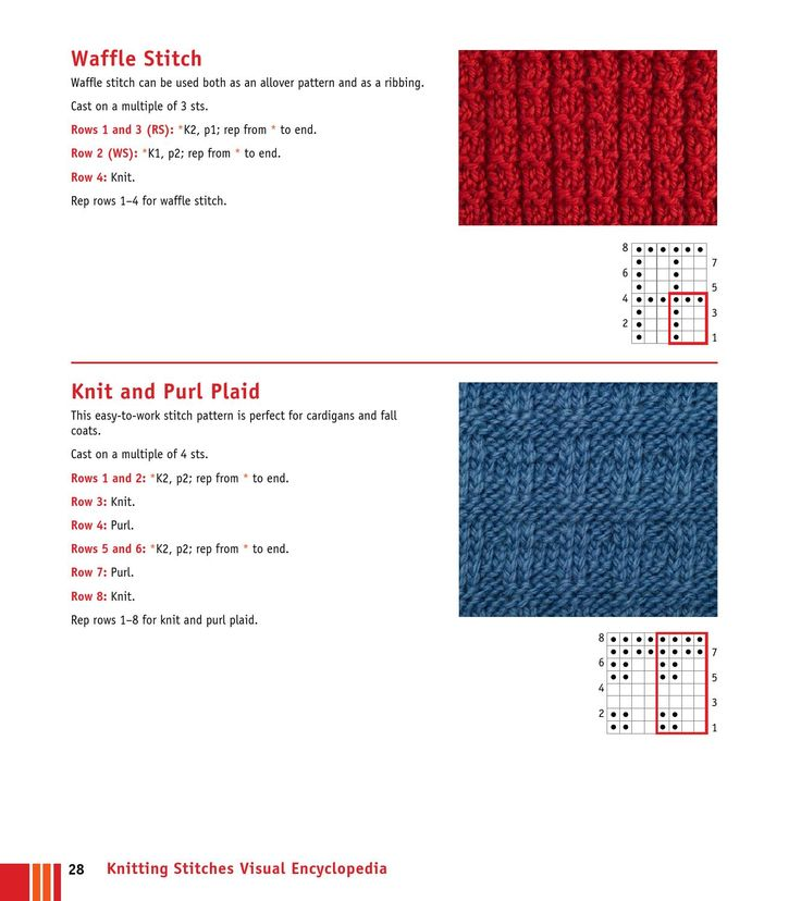 ... about Karklud ret vrang on Pinterest News, Patterns and Knitting