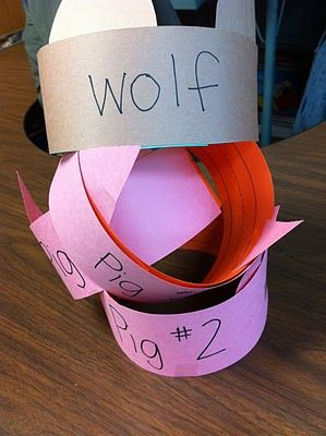 My students love re-enacting stories. This will help the flow and fun of a 3 little pigs re-tell.