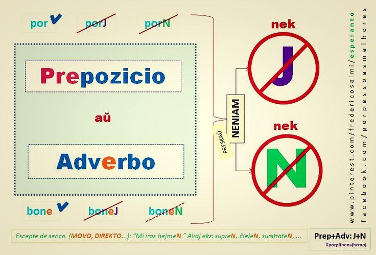 MIGo: prepozicio, adverbo, pluralo, akuzativo. #migo #esperanto #prepozicio #adverbo #pluralo #akuzativo #neniam