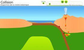 5 animations pour le TBI pour étudier la croûte terrestre et la tectonique des plaques, les mouvements de subduction et de collision.