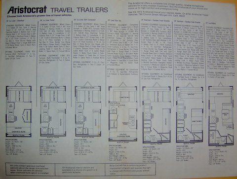 DOC ➤ Diagram Camper Trailer Battery Wiring Diagram 1971 Ebook