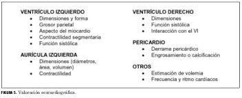Resultado de imagen para clinica de la insuficiencia cardiaca izquierda