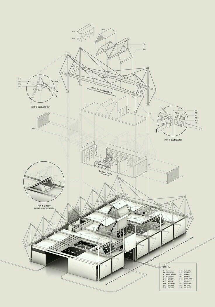 Croqui presentation ideas pinterest for Drupal 7 architecture diagram