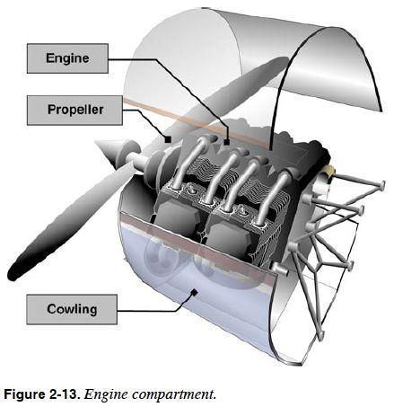 handbook of aeronautical knowledge