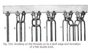 Macrame Basic Knots. Use this info to make the curtain I posted a while back.