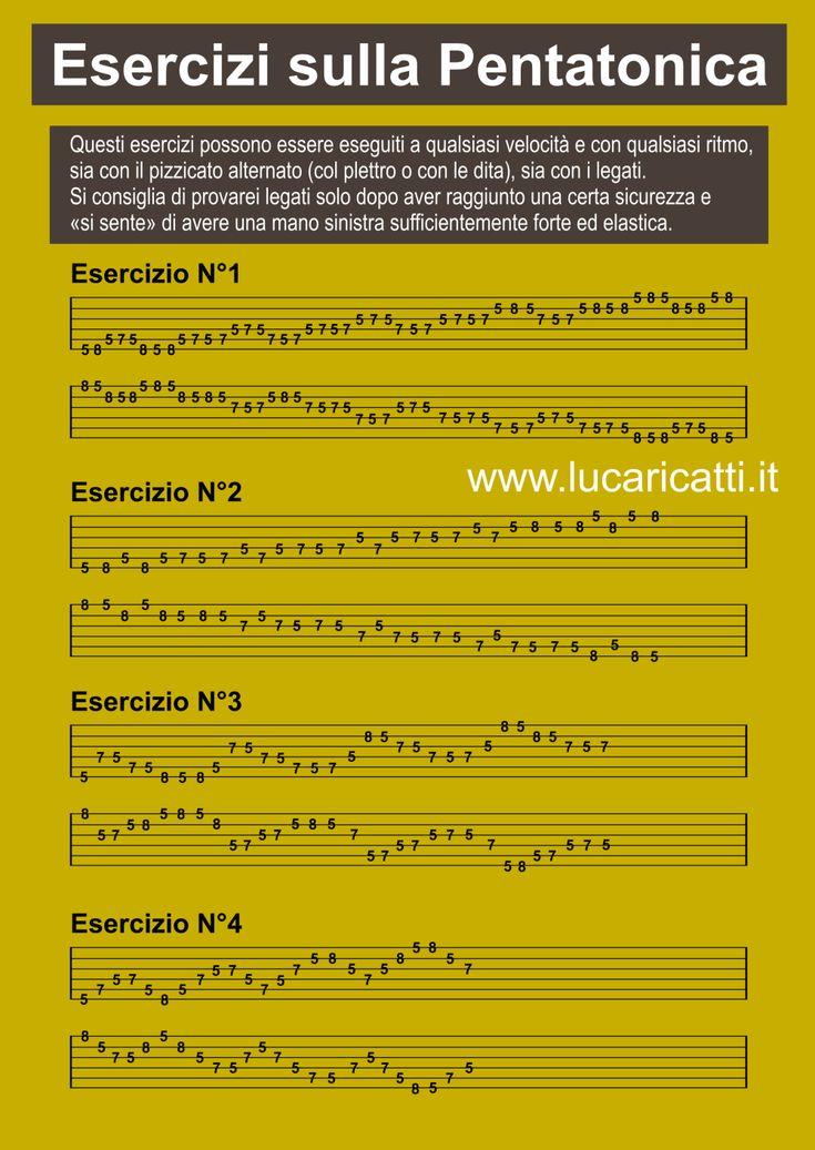 Ho realizzato questa infografica per mostrarti alcuni esercizi sulla scala…