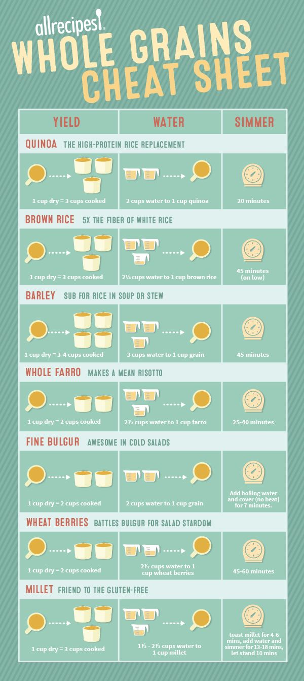Whole Grains Cheat Sheet | Kickstart healthy-eating with a quick & easy guide to whole grains.