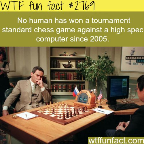 Human VS Computer in chess game –WTF fun facts – Kevin Griffin