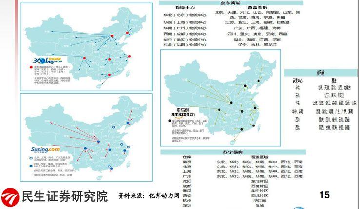 【圖說】詳解電商物流 - 中國內地創業 - 中國內地資訊 - 香港矽谷