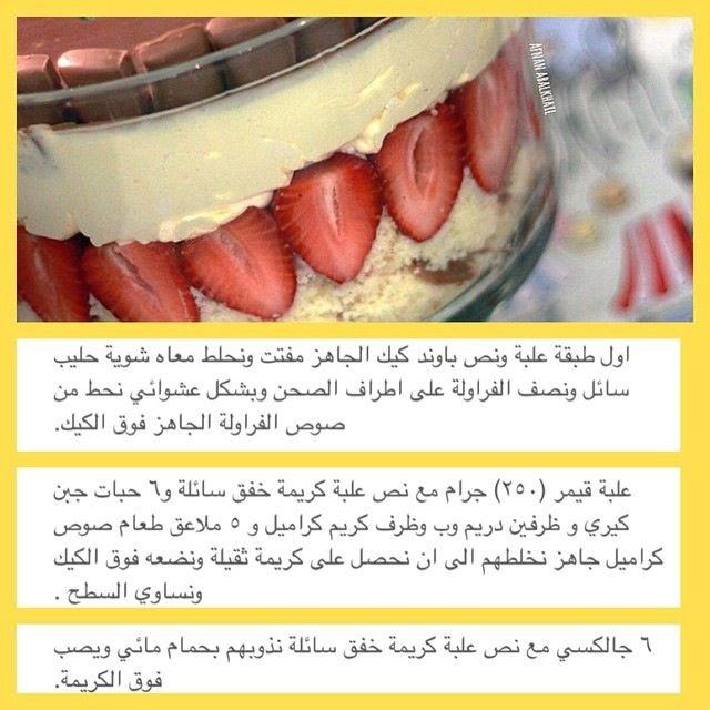 Pin Pa وصفات بالعربي