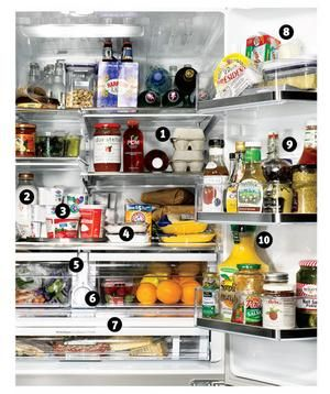 Like real estate, cold storage is all about location. Shelf or drawer? High or low? Follow this expert fridge-packing plan to keep contents fresh.