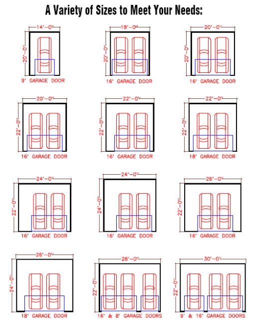 Garage Size Design Construction