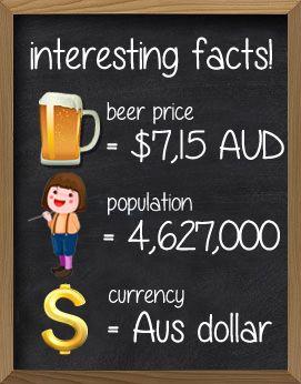#Sydney #InterestingFacts
