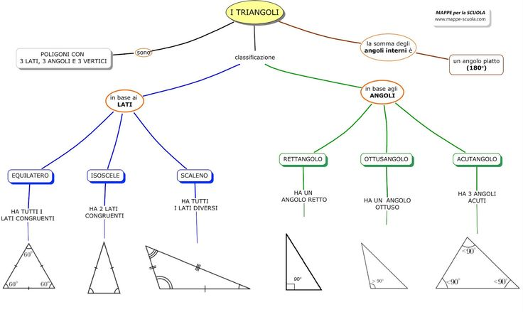 triangoli.+lui.jpg (1600×956)