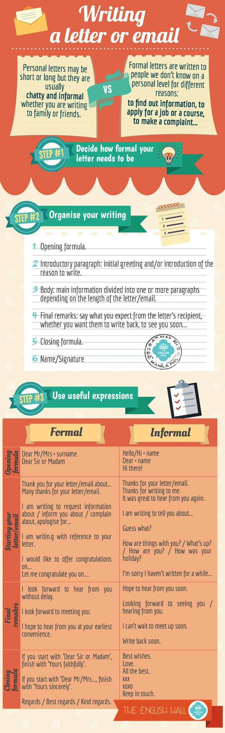 Writing a letter or email - formal vs informal