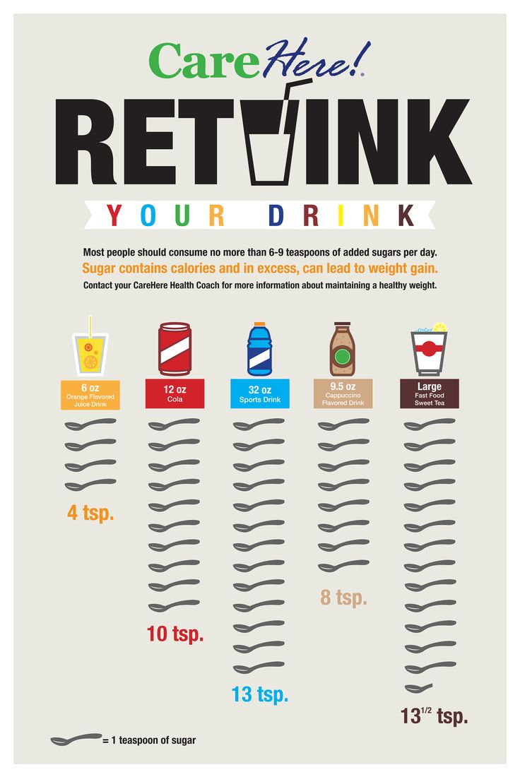 14 best Rethink your drink images on Pinterest | Exercises ...