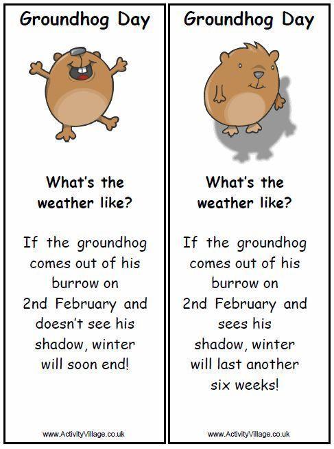 Groundhog Day Weather february 2 groundhog day quotes groundhog phil groundhogs day groundhogs day quotes groundhog day happy groundhogs day happy groundhog day quotes