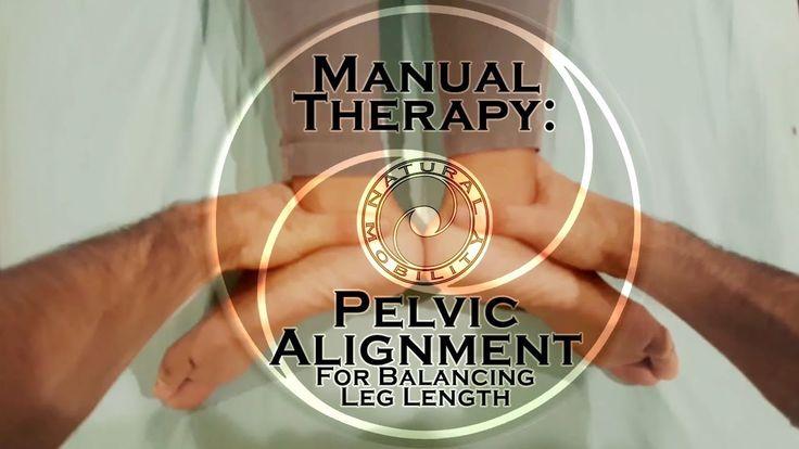 9 best natural mobility images on pinterest excercise exercises rh pinterest co uk Pelvic Rim and Pelvic Ring Pelvic Rim and Pelvic Ring