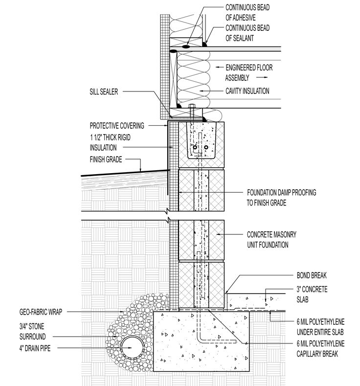 Foundation detail construction pinterest concrete for Block wall foundation