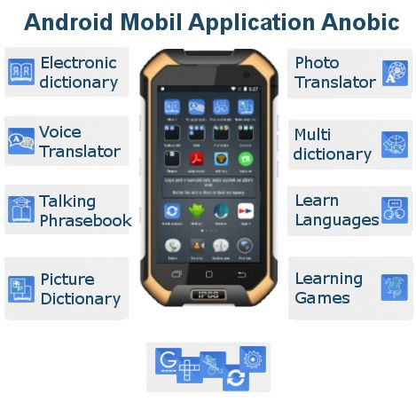 Android M0bil Apps Anobic