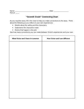 Use this connecting chart to help students relate to the events and experiences in Seventh Grade, a short story by Gary Soto.  Intended to be used during reading as an active reading strategy, it helps students to think about what they are reading so that they comprehend the story better.