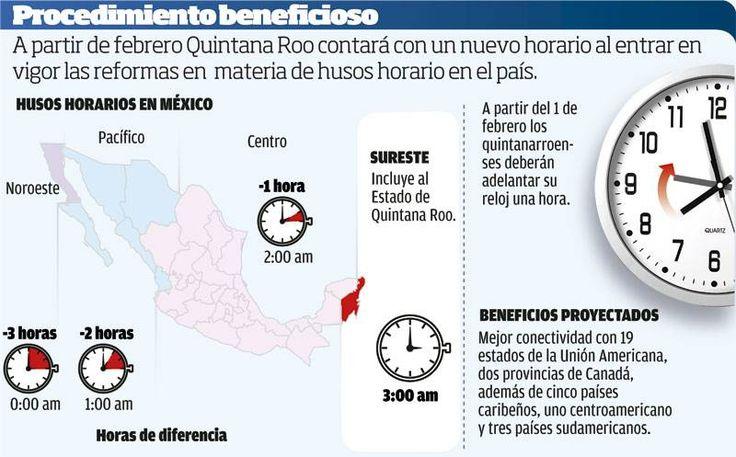 Es oficial, Quintana Roo 'estrena' huso horario en febrero. Y tendremos 4 husos horarios distintos en México.