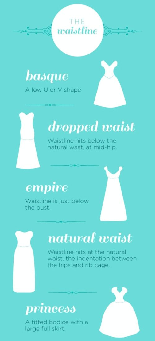 Wedding Dress S Price Guide : Best images about wedding gown silhouettes on