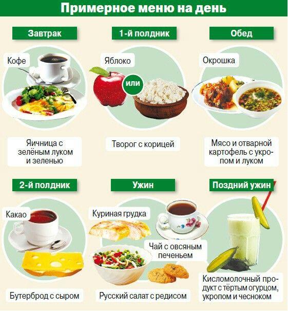 Меню На Завтрак Похудеть.