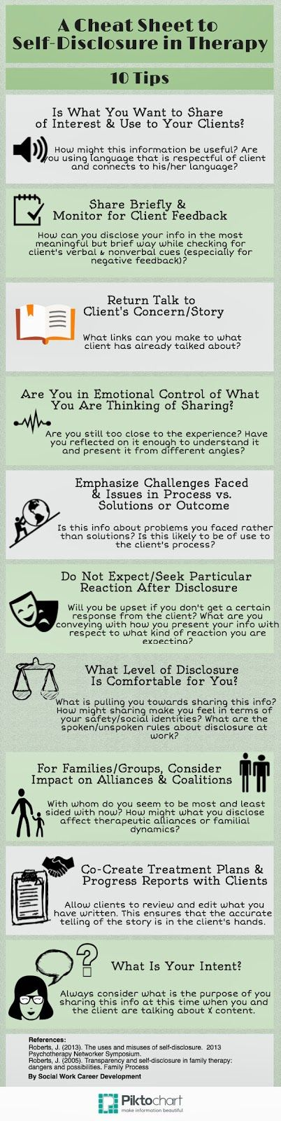 "Social Work Career Development: The Art of Self-Disclosure in Therapy - To help you navigate the tricky waves of communication, this post will be providing you with some of the key take-aways from Janine Roberts, Ed.D.'s talk about ""Therapist Self-Disclosure"" at the Psychotherapy Symposium 2013.  Below is an infographic that summarizes Roberts' key guidelines about self-disclosure for mental health professionals."