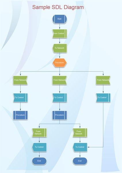 best 25  workflow diagram ideas on pinterest