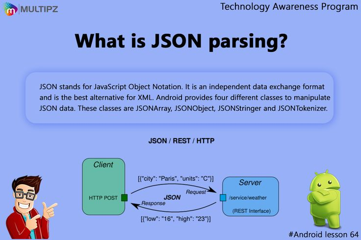 Technology Awareness Program Android Lesson 64: JSON (JavaScript Object Notation) is a lightweight data-interchange format. It is easy for humans to read and write. It is easy for machines to parse and generate. Multipz Technology Awareness Program #Android #Technology #Awareness #ITStudent #Surat