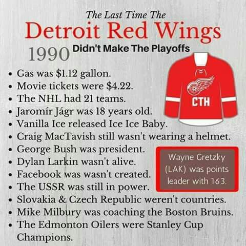 601 best Detroit red wings images on Pinterest Hockey party - hockey roster template