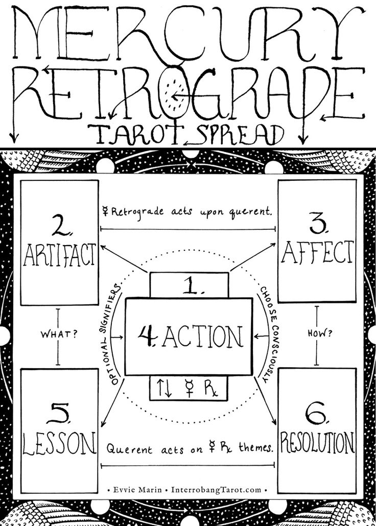 "evviemarin: "" A Mercury Retrograde Tarot Spread 1. Signifier: Mercury Retrograde - Place The Magician reversed in the center of your spread to represent Mercury moving backwards. ​2. Artifact - What is Mercury dredging up for me in this retrograde..."