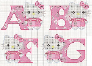 Hello Kitty ~Alphabet
