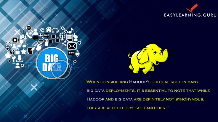 Online #HADOOP class from EasyLearning Guru ,Demo starts Today At 6:30 pm   Enroll Now :http://goo.gl/Tdhvue