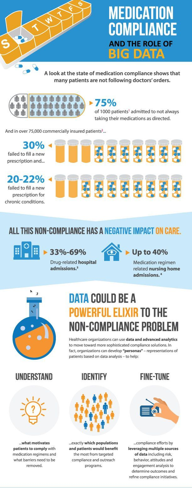 Healthcare Infographic Infographic Leveraging Data To Improve Medication Compliance Healthcare Intelligence Network Infographicnow Com Your Number One Healthcare Infographics Health Insurance Infographic Health Care
