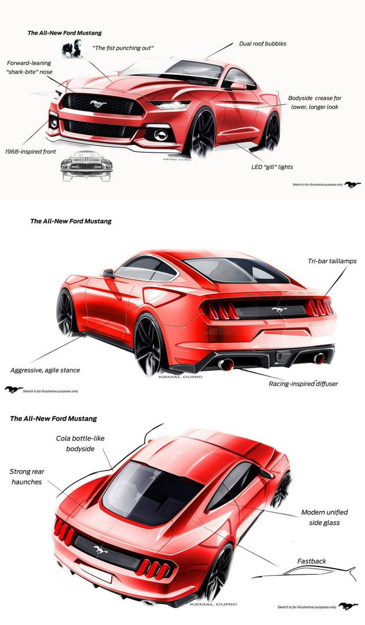 The Modern Mustang Concept Board.