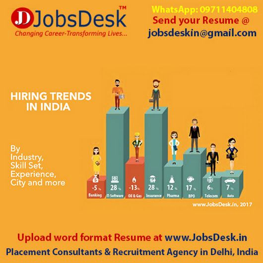 25 best Placement Consultants in Delhi NCR images on Pinterest - upload resume