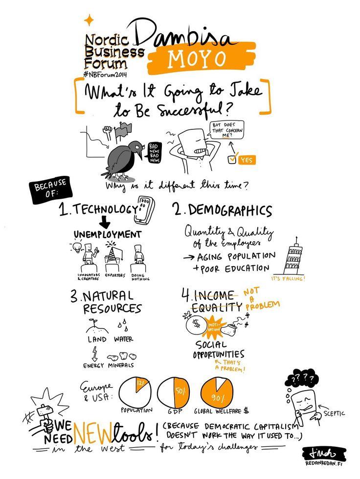 Sketchnotes about Dambisa Moyo's presentation at the #NBForum2014