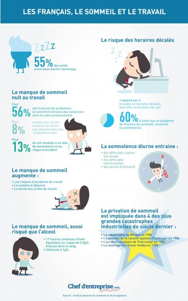 Infographie : et si vous dormiez au travail ?