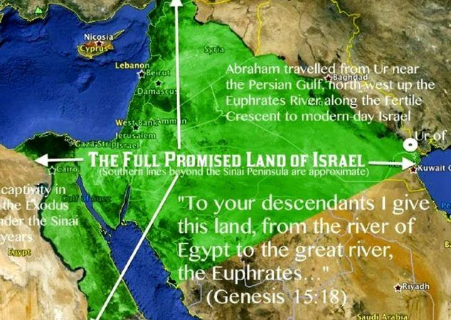Who's Occupying Who? Let's Look At God's Original Land Grant Of Israel To Abraham