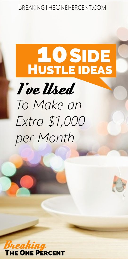 Make Money from Home | Side Hustle Ideas | Make Extra Money | Start a Blog | Entrepreneur